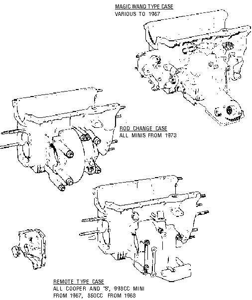 MINI Catalog Page 4-3