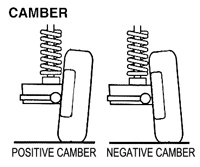 """Camber"" is the angle of the wheel when compared with a vertical line"
