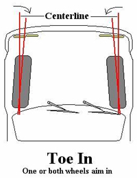 "The other angle is called ""toe"" and measures the extent to which the front edges of the tires point in, or point out"