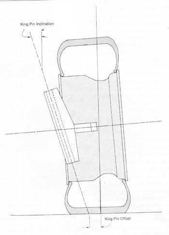 Classic Mini Suspension