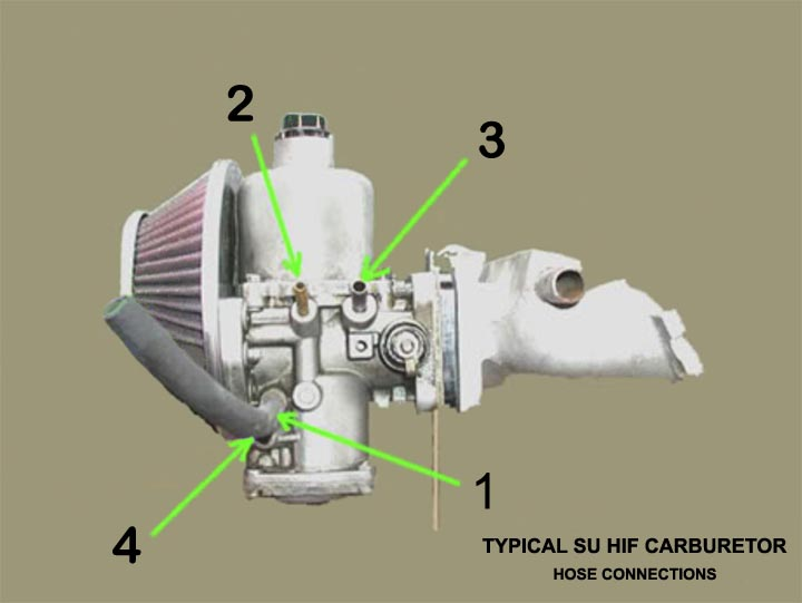 carbc su carbs connection, hif type classic mini cooper