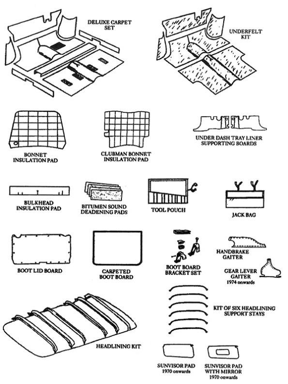 MINI Catalog Page 11-17
