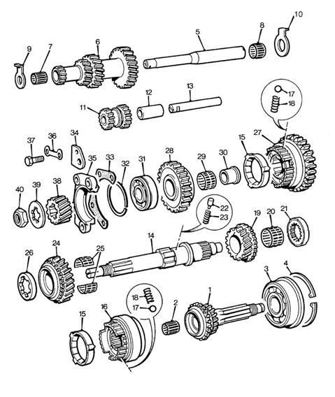 MINI Catalog Page 3-21