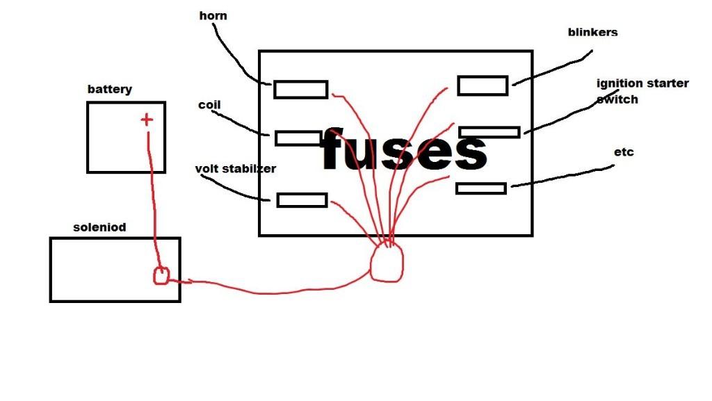 fuse box mess